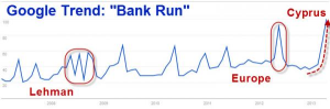 Google Bank Run